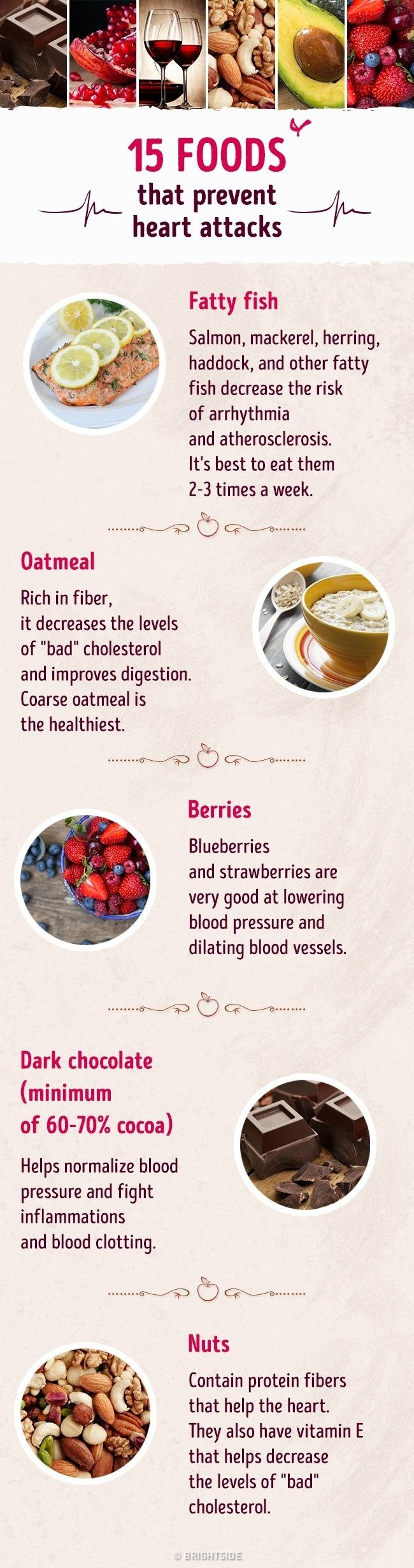 The most useful food for the heart 81
