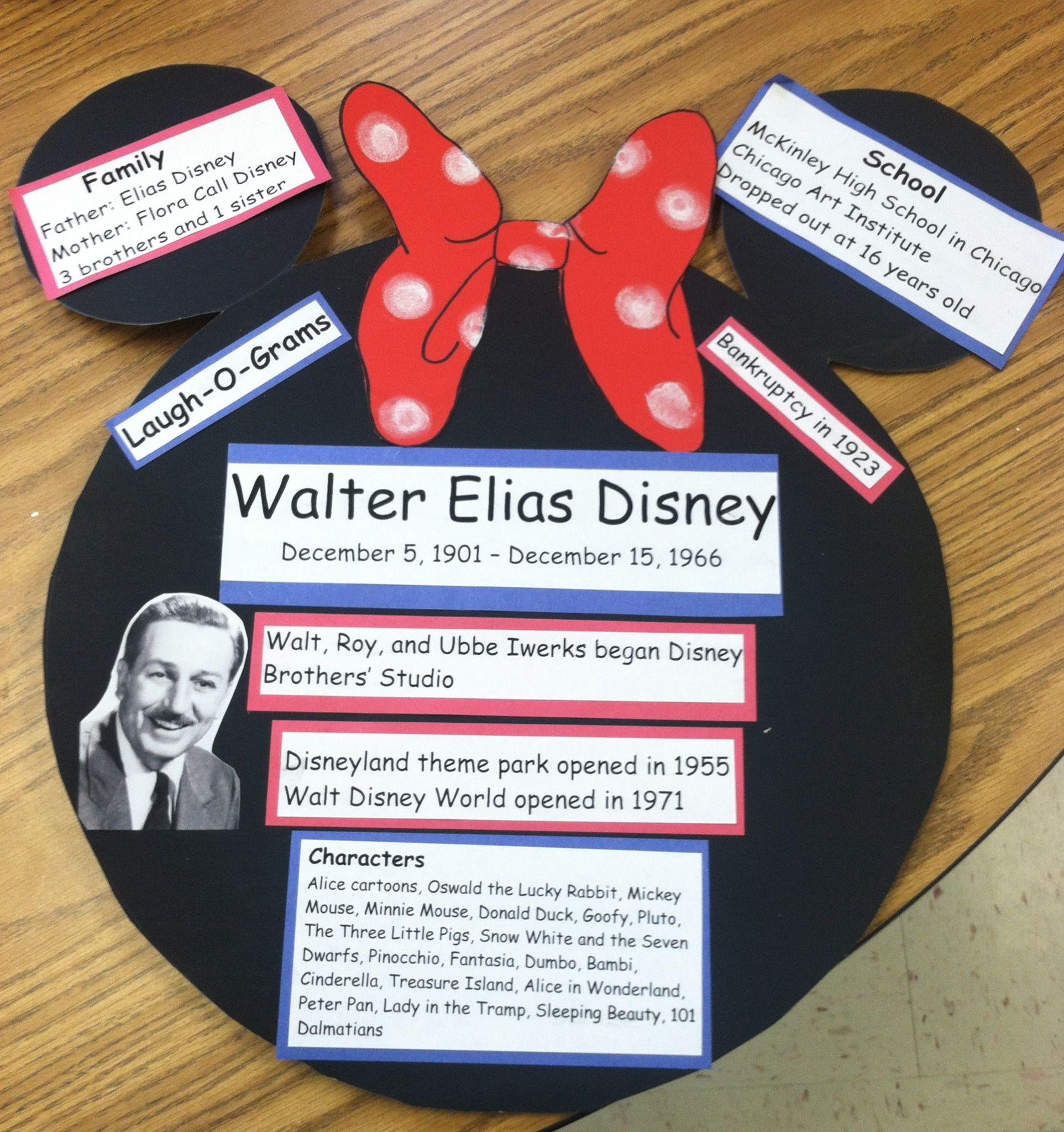 Walt Disney Bio Round Poster
