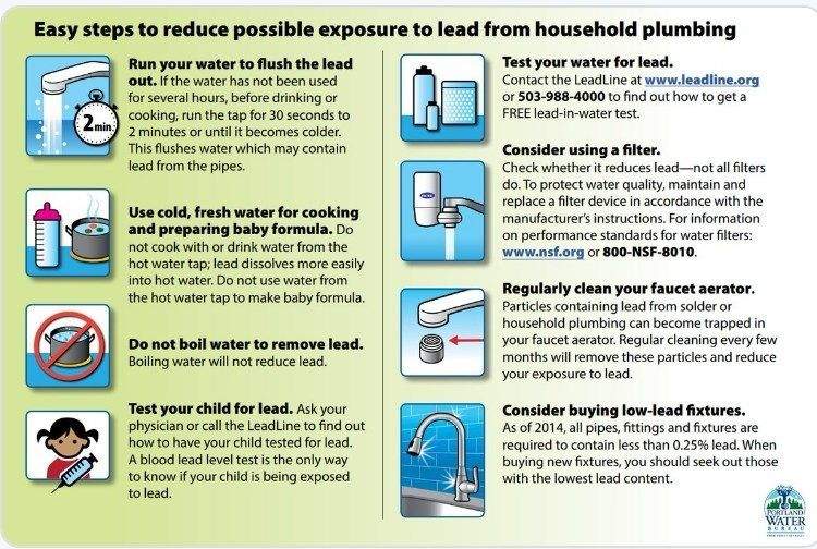 Do Water Softeners Remove Lead? Water pipes, How do you