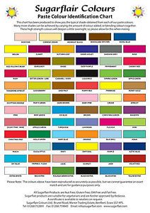 Sugarflair Concentrated Food Colouring Paste Gel Colours Vibrant 25g ...