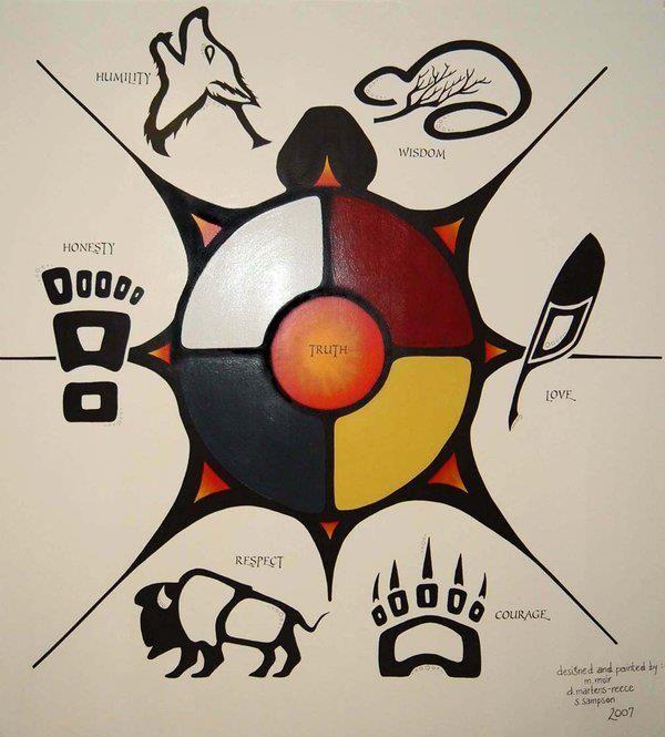Seven Sacred Grandfather Teachings. Eagle teaches love. Bear teaches courage. Beaver teaches wisdom. Buffalo teaches respect. Sabe (Sasquatch) teaches honesty. Wolf teaches humility. Turtle teaches truth. From Aboriginal and Tribal Nation News on Facebook