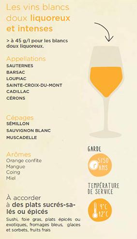 Tout Savoir Sur Le Vin : savoir, Épinglé, Savoir, Bordeaux