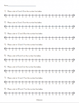 Integers On A Number Line Worksheet Example Number Line Integer Number Line Integers Worksheet