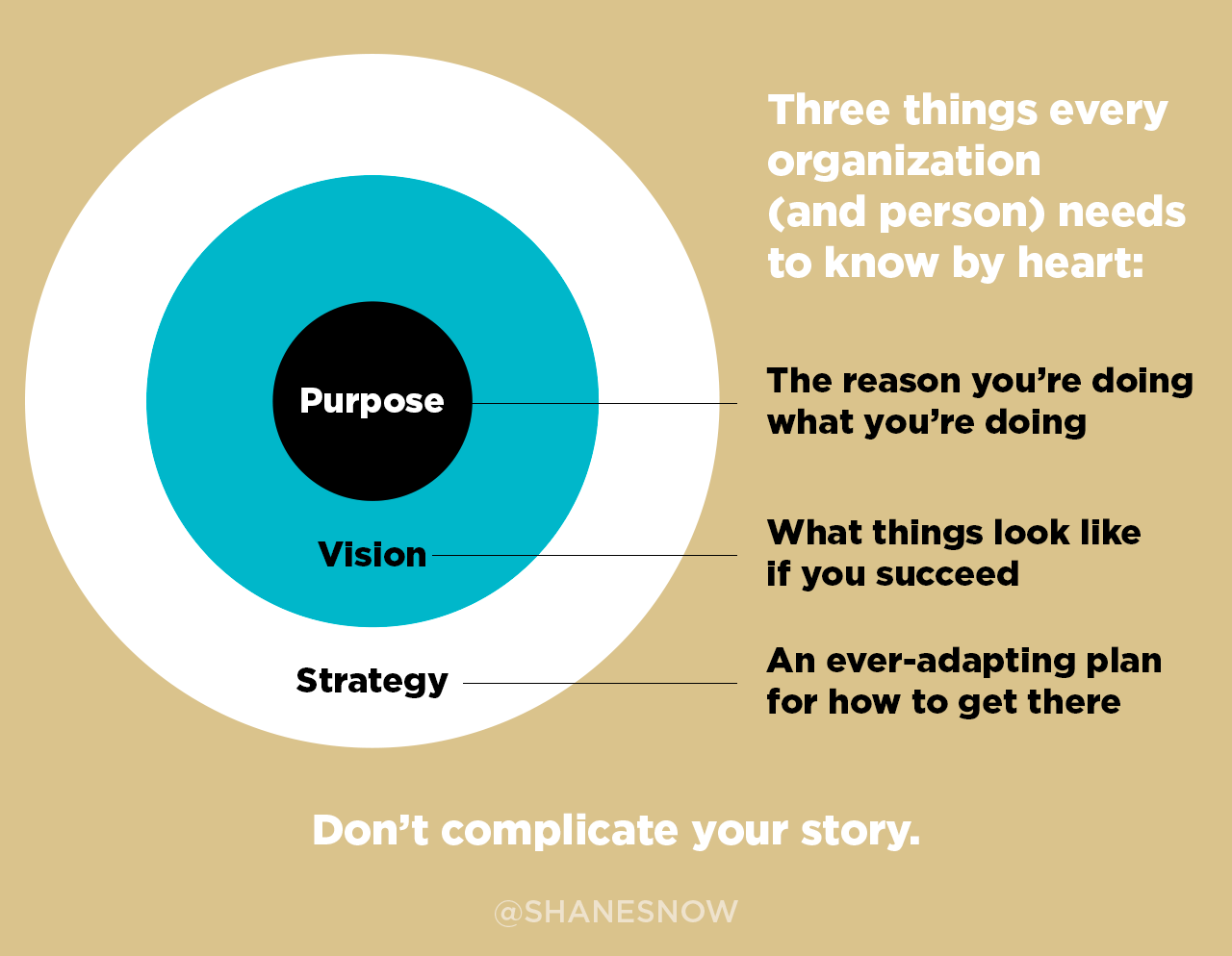 Three Key Elements Your Company Story Needs (Or The