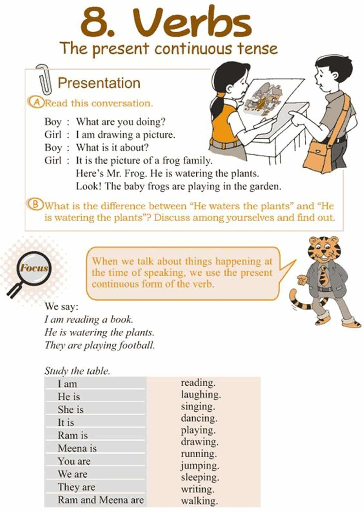 Using The Present Continuous Tense In English
