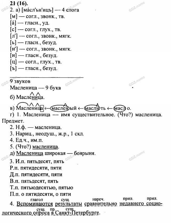 Stavcur.ru 5 класс гдз по русскому языку львова