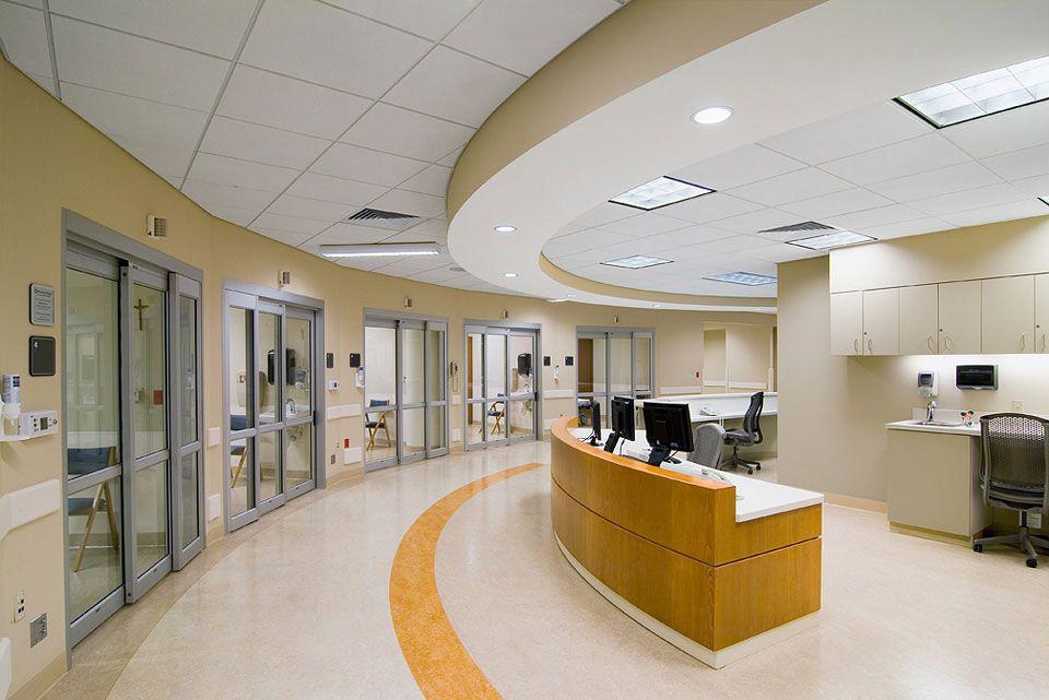 Cleveland Clinic Marymount Hospital EmergencyDepartment