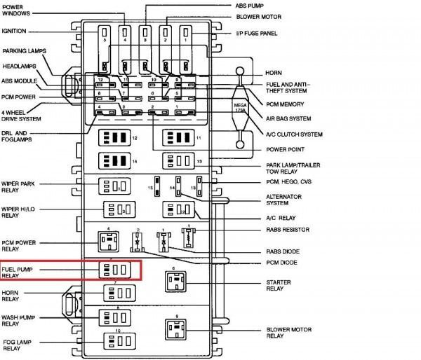 [DIAGRAM in Pictures Database] Wiring Diagram De Ford