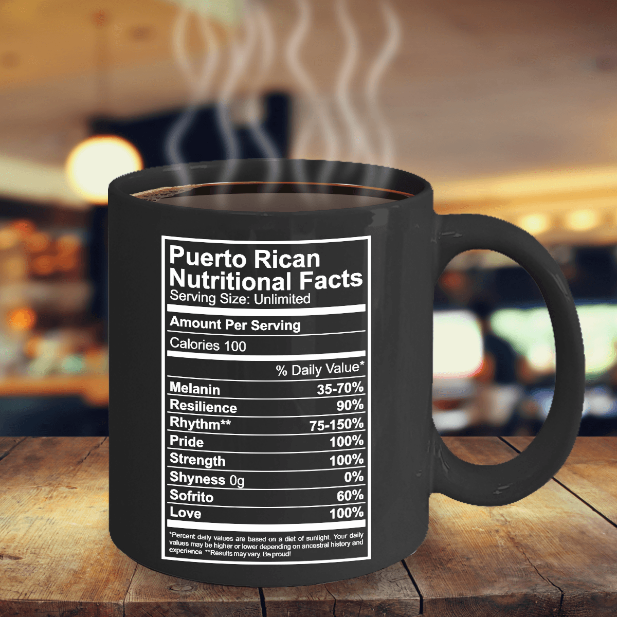 Puerto Rican Nutritional Facts