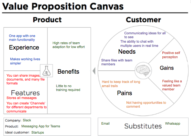 value proposition canvas example   knowledge    education