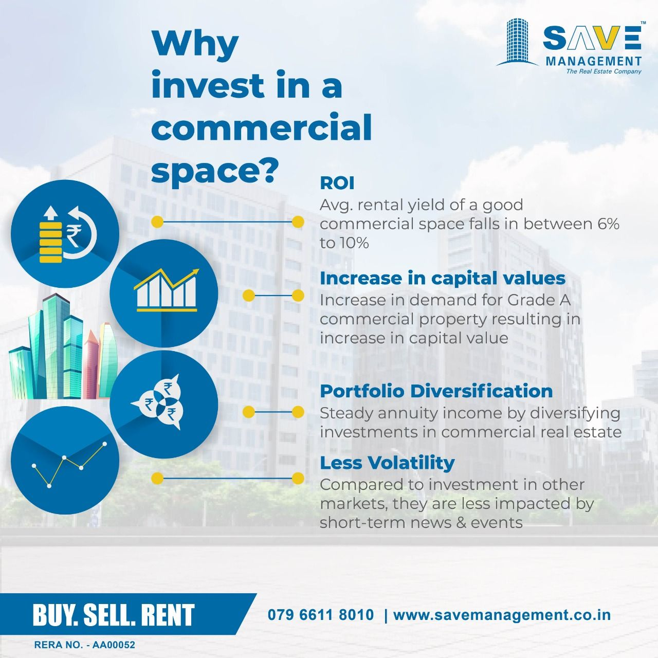 Commercial Spaces Investing Commercial Real Estate Commercial