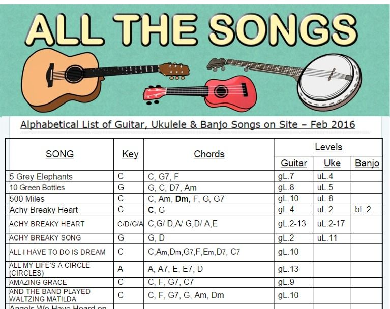 Song Sheets with lyrics and chords for guitar, ukulele and/or banjo