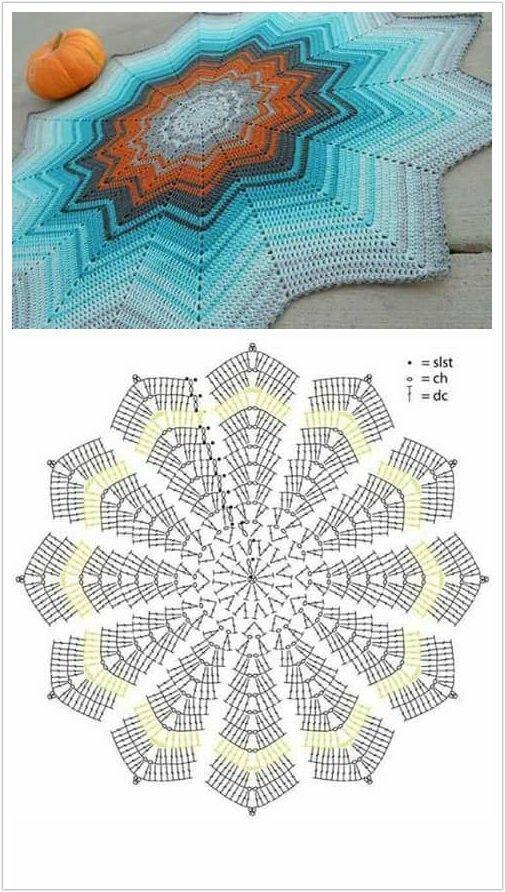 Inicio tatuaggi amore speranza buongiorno fiori mare natale salvabrani da condividere con le persone che ami bolero crochet para niña #crochetmandalapattern – Häkeln