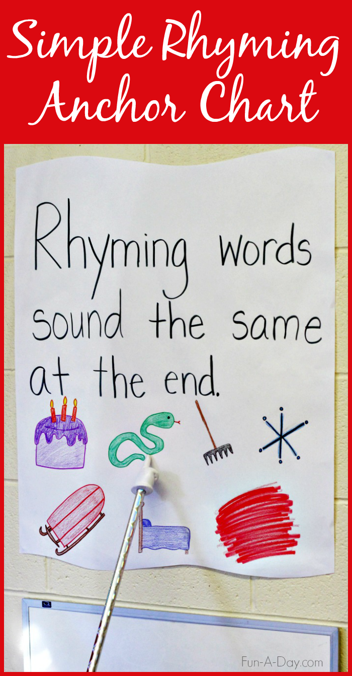 Simple Rhyming Anchor Chart For Preschool Kindergarten Anchor Charts Rhyming Activities Preschool Rhyming Preschool