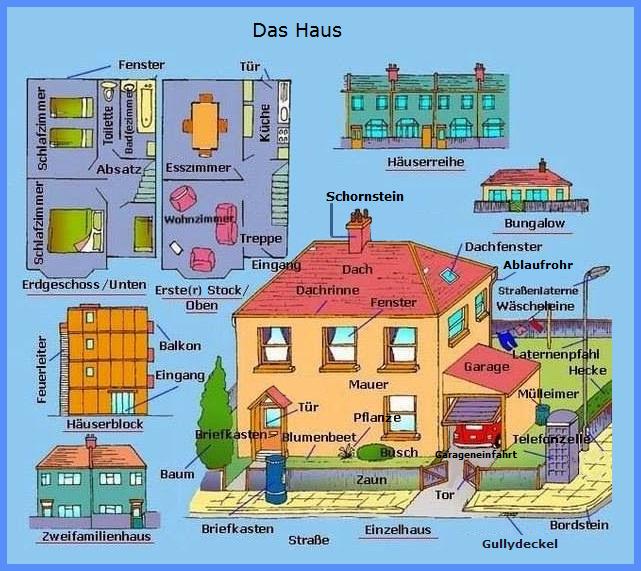 Das Haus Franse taal, Duitse taal, Lesgeven