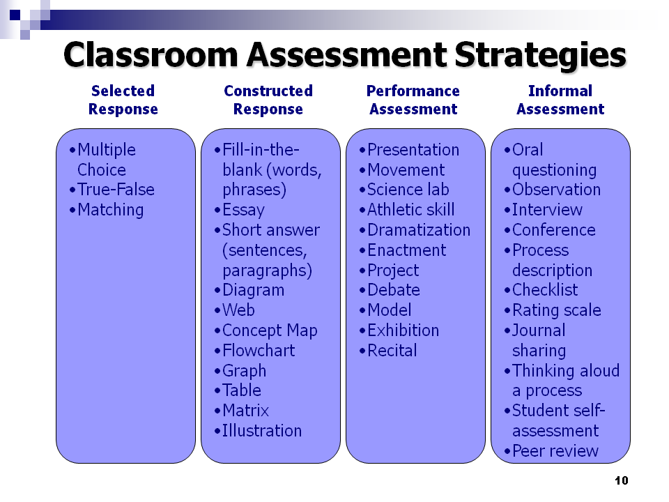 chart of assessment strategies and grasps framework assessment  chart of assessment strategies and grasps framework