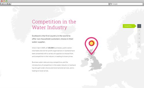 Everything But The Kitchen Sink | Digital Agency London & Glasgow ...
