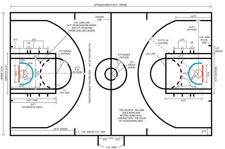Diagrams Of Basketball Courts Recreation Unlimited Basketball Court Size Basketball Court Layout Basketball Court Measurements