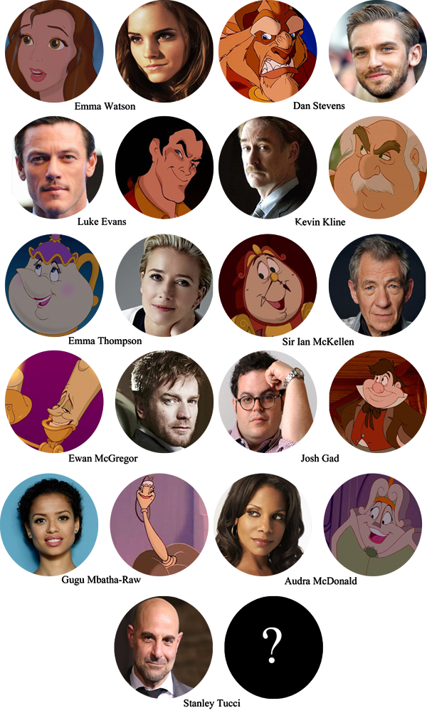 flirting quotes about beauty and the beast cast pictures 2015