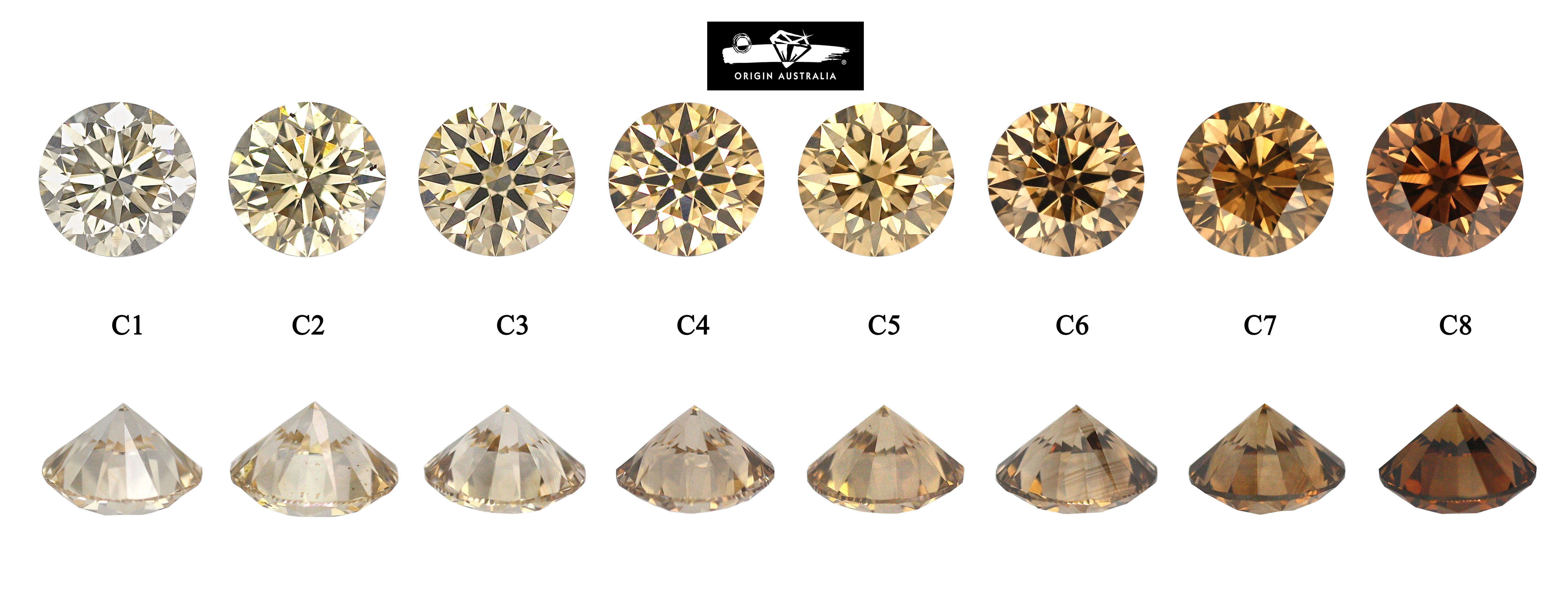 leading ring buying house s chart a diamond final colour australia jewellery cerrone