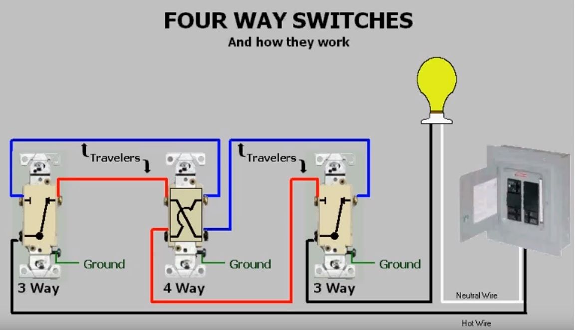 Wiring Diagram Of 3 Way Switch Doerr Emerson Electric Motor I Am Trying To Wire In A 4 System Replace Light Switches And Having Hard Time Figuring Out How Do It My Are Wired