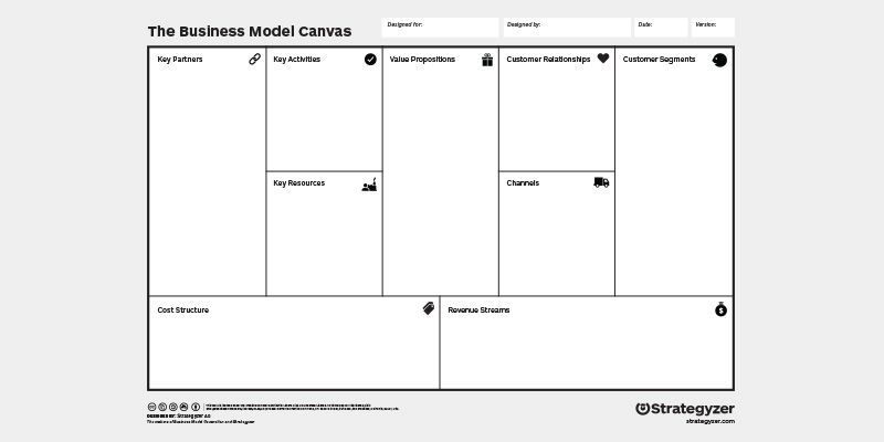 The Business Model Canvas Is A Strategic Management And