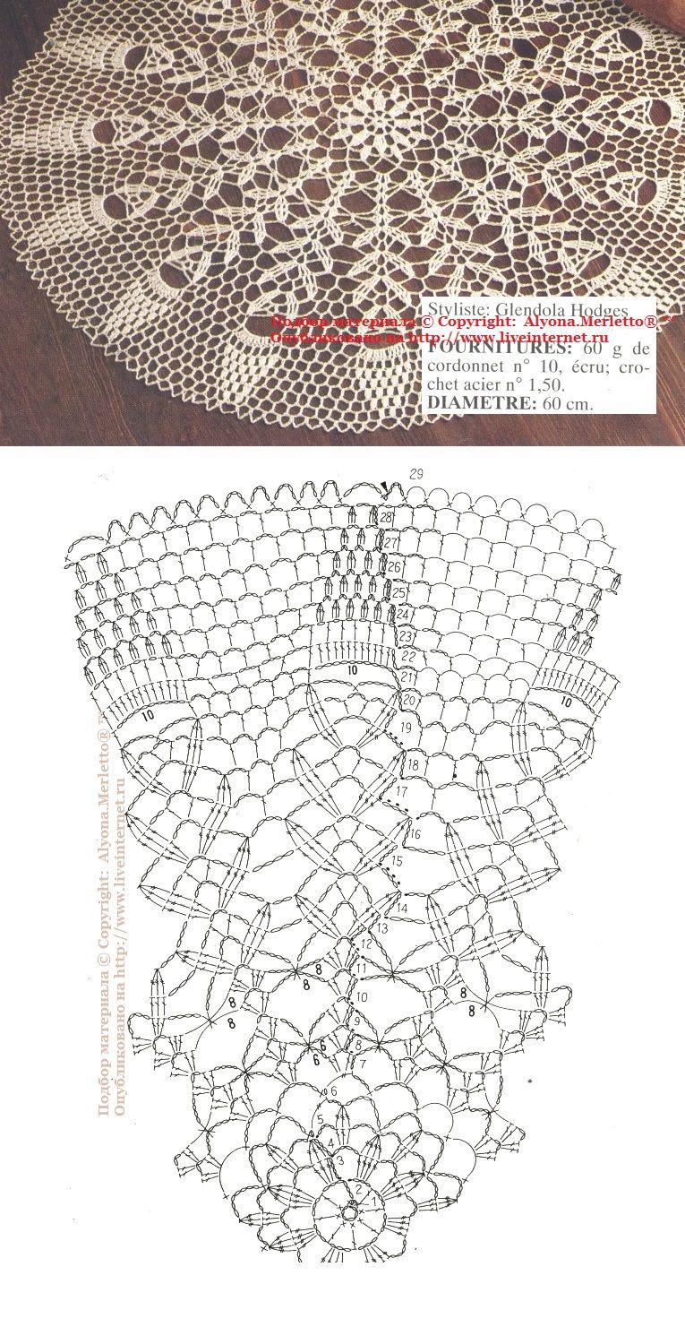 Салфетка крючком ... от 1000 Mailles (Франция) | Салфетки ...