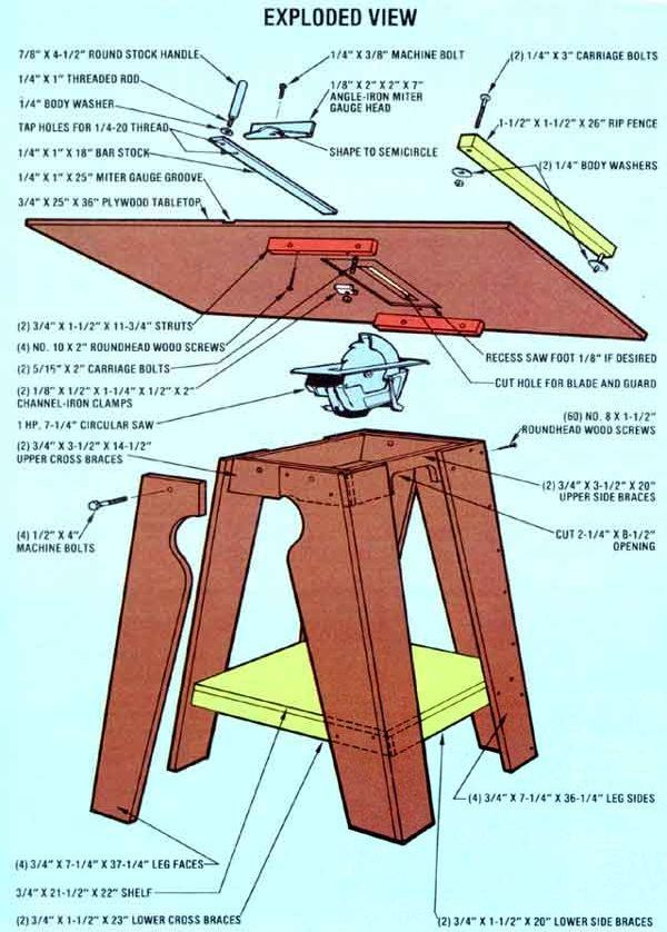 Homemade Tools How To Make A Table Saw Diy Tools Pinterest