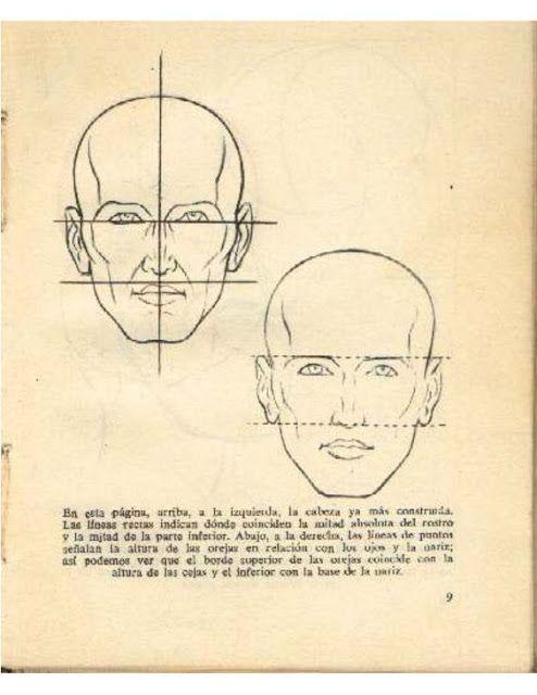 Como Dibujar Caras Y Cabezas De Mujer Y Hombre Facilmente El Como De Las Cosas Como Dibujar Una Cara Como Dibujar Como Dibujar Retratos