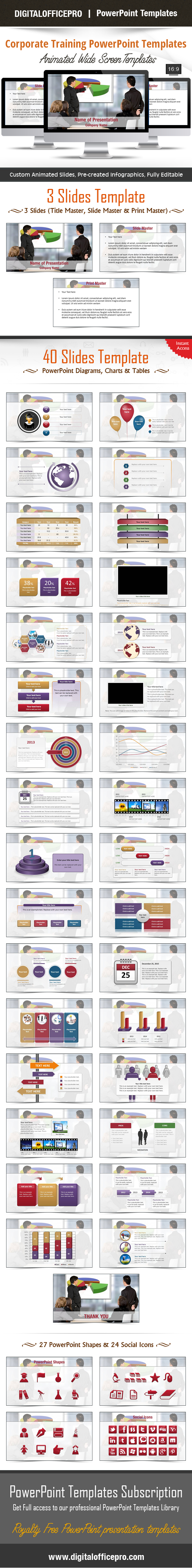 Corporate training powerpoint template backgrounds diagram chart impress and engage your audience with corporate training powerpoint template and corporate training powerpoint backgrounds from toneelgroepblik Gallery
