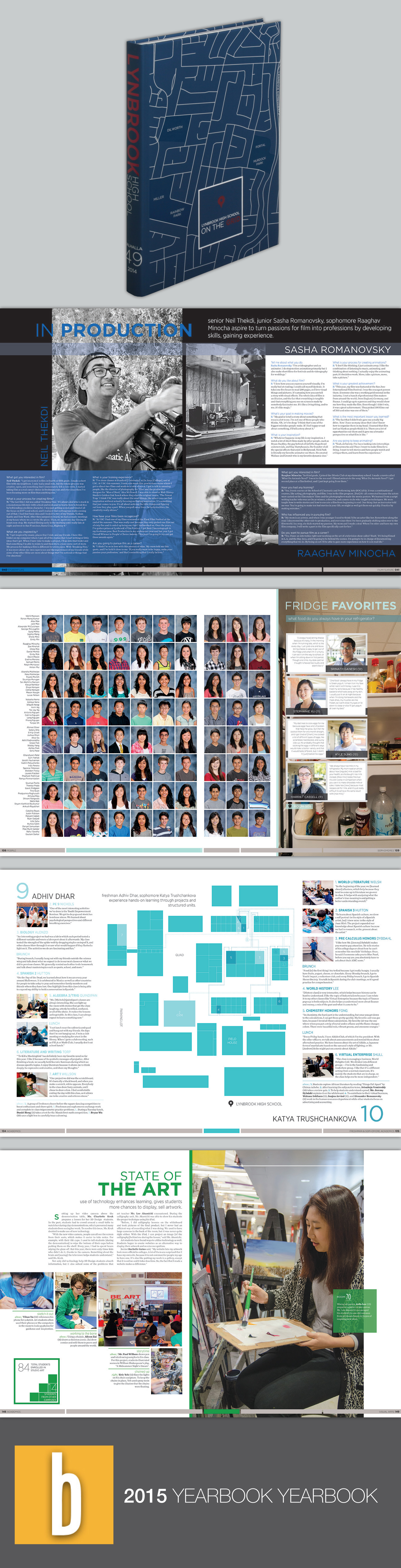Valhalla Lynbrook High School San Jose California Yearbook Layouts Yearbook Themes Yearbook Design [ 7998 x 2044 Pixel ]