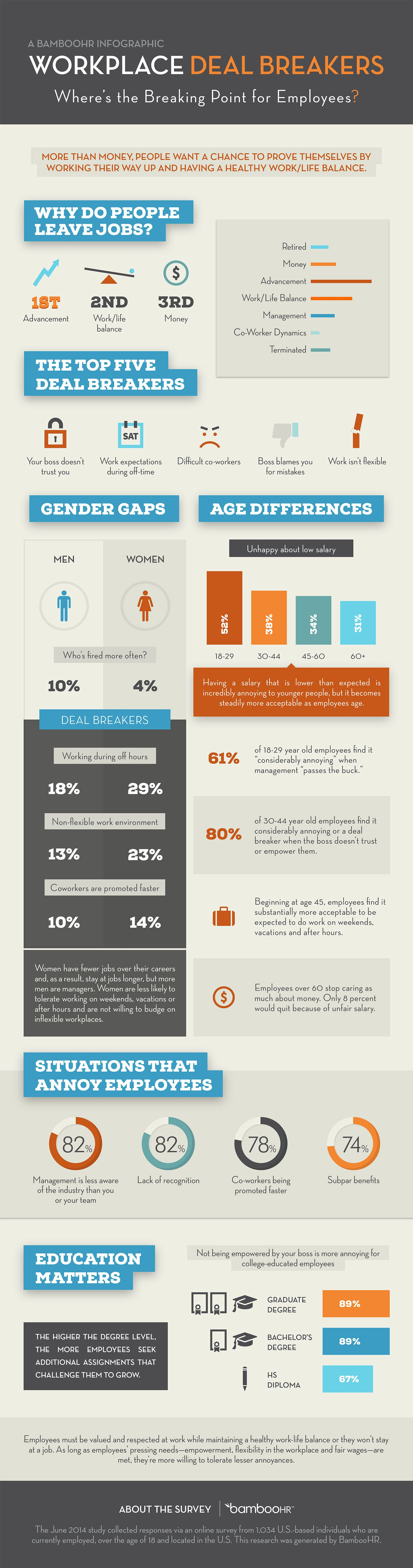 why do people actually quit their jobs infographic pinterest