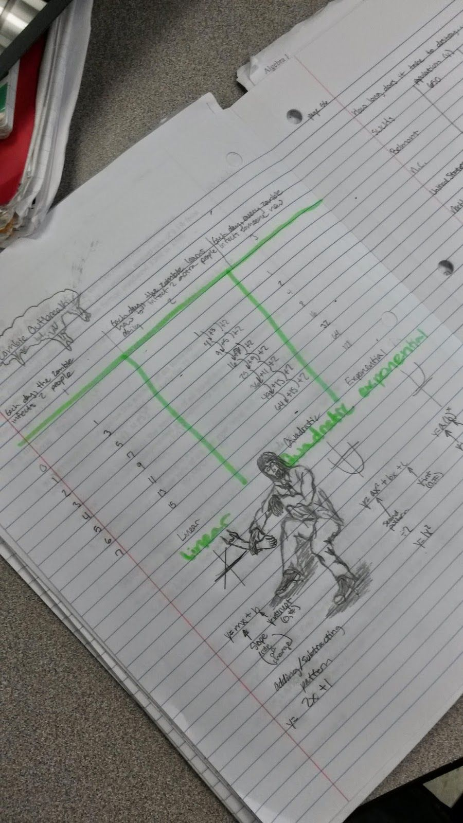 Learning With Tape Zombie Outbreak Graphing Functions Math Interactive Notebook Teaching Algebra [ 1600 x 900 Pixel ]