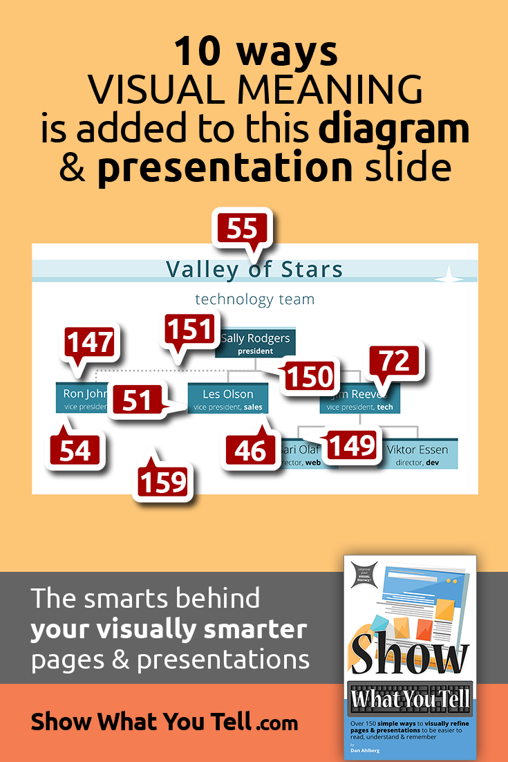 How to refine powerpoint presentation templates layouts to show how to refine powerpoint presentation templates layouts to show visual meanings with your words and toneelgroepblik Gallery