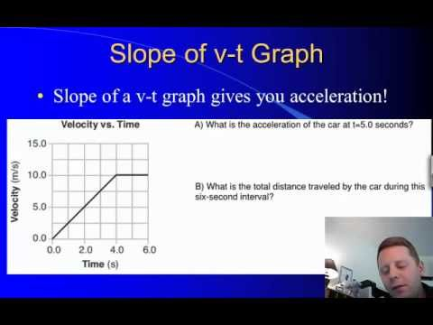 High School Physics: Graphing Motion