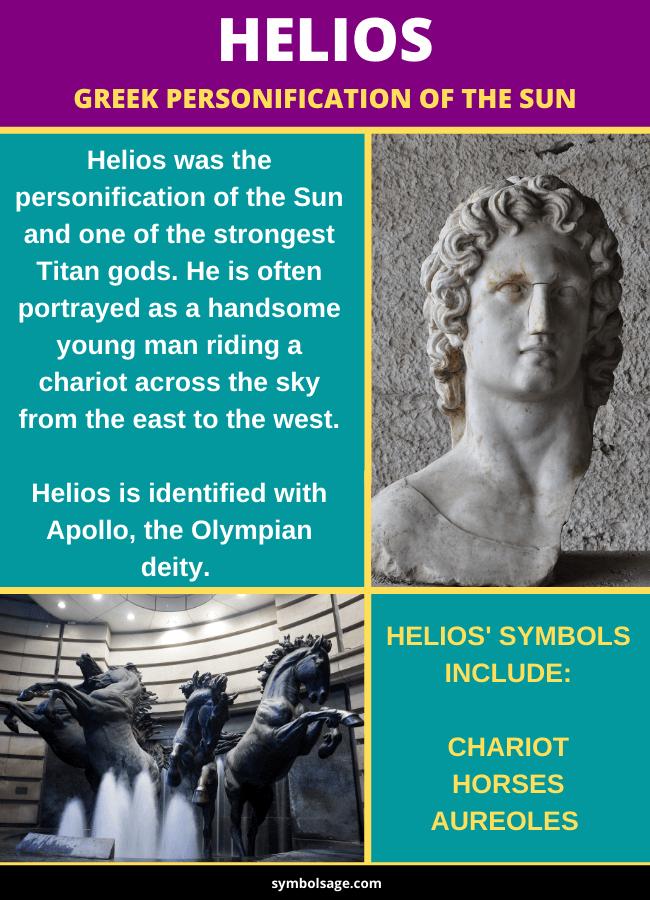 Helios Greek Personification Of The Sun Greek Gods Greek Gods And Goddesses Greek Pantheon