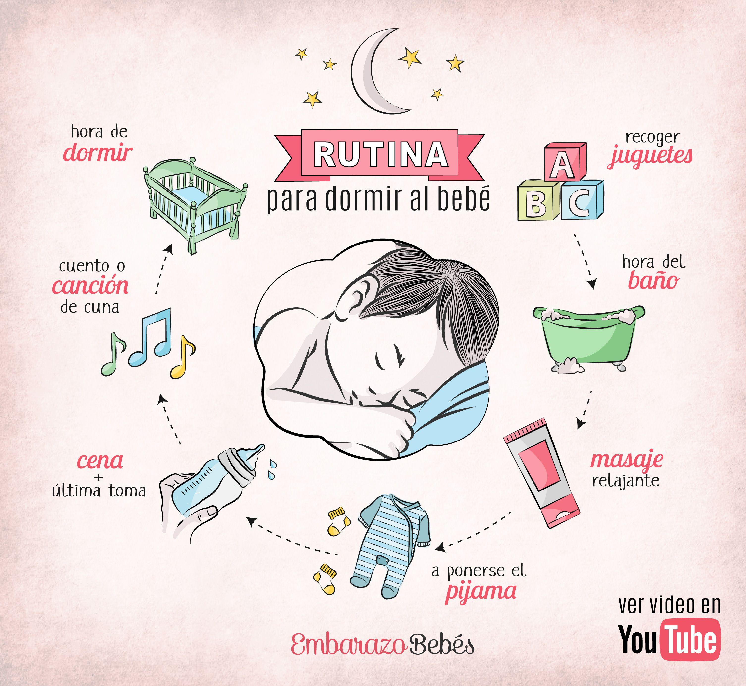 Dormir Al Bebé Rutina De Sueño Dormir Bebe Bebe Trucos Bebé