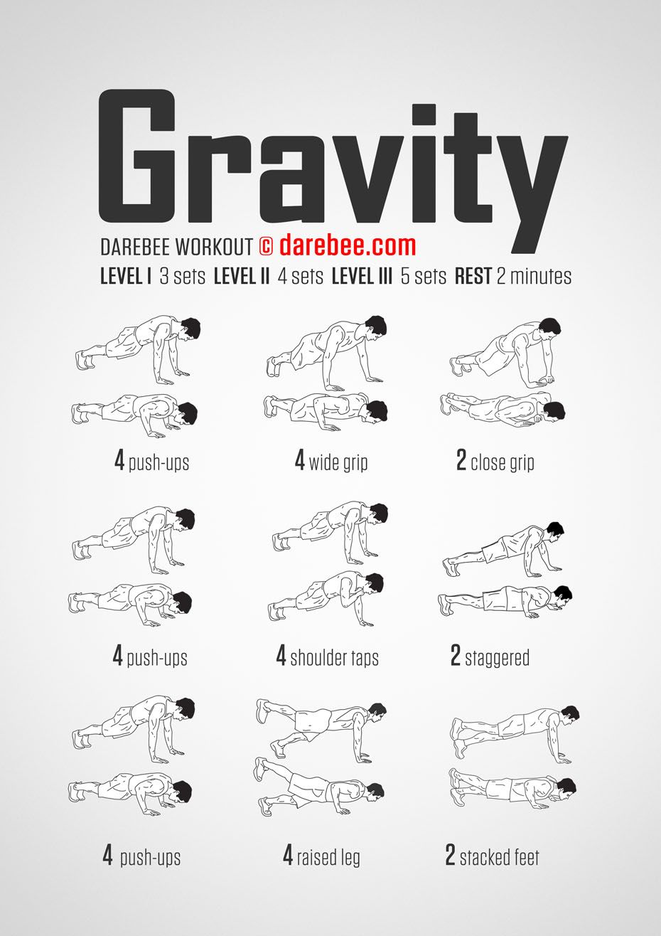 Gravity Workout   Projects to Try   Pinterest   Workout ...