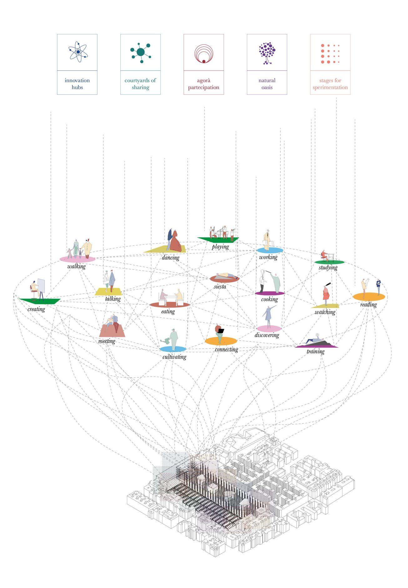 Pin By Yajin Zhang On Diagram