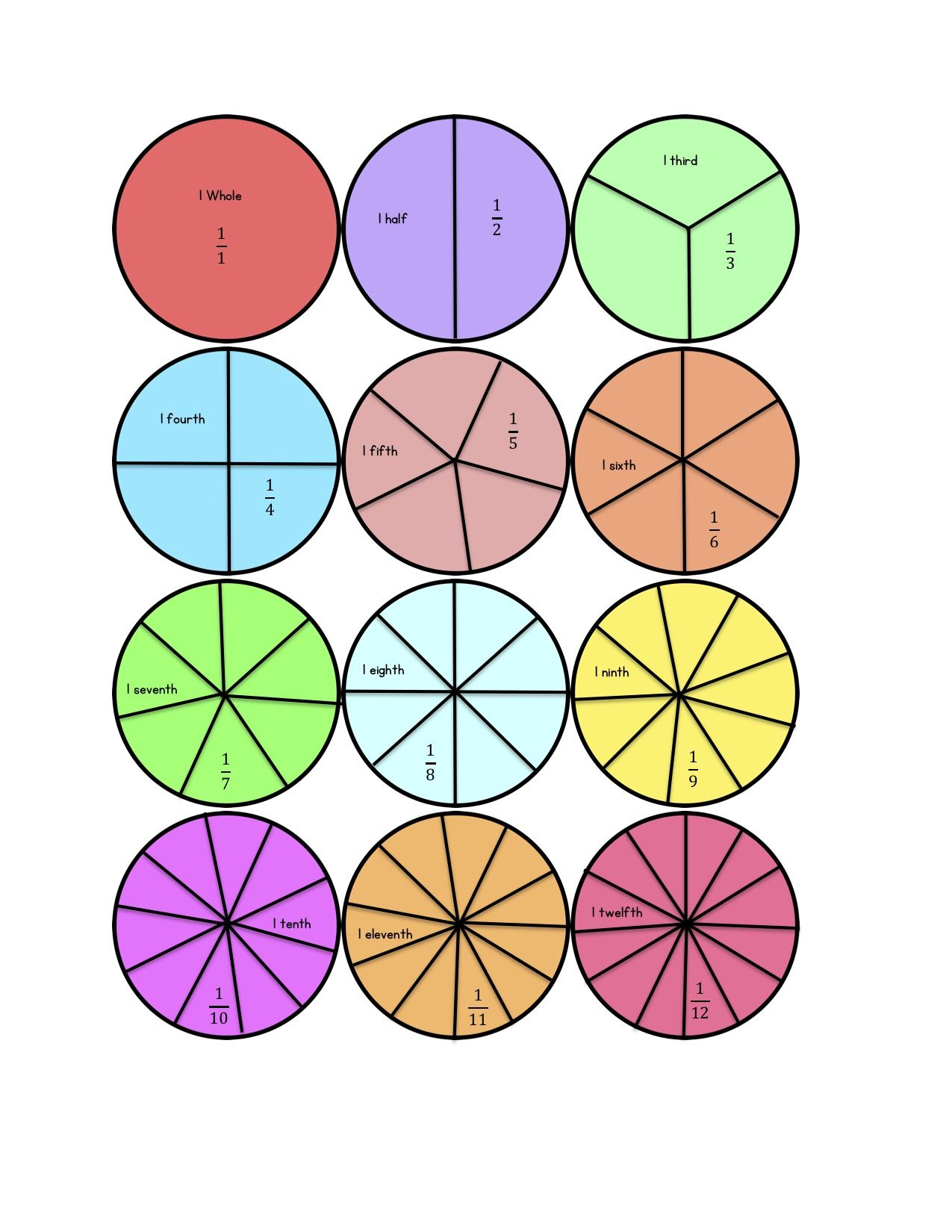 Fraction Circles In