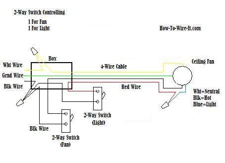 Tremendous Wire A Ceiling Fan And Light Diagram For My Handyman Ceiling Fan Wiring Digital Resources Remcakbiperorg