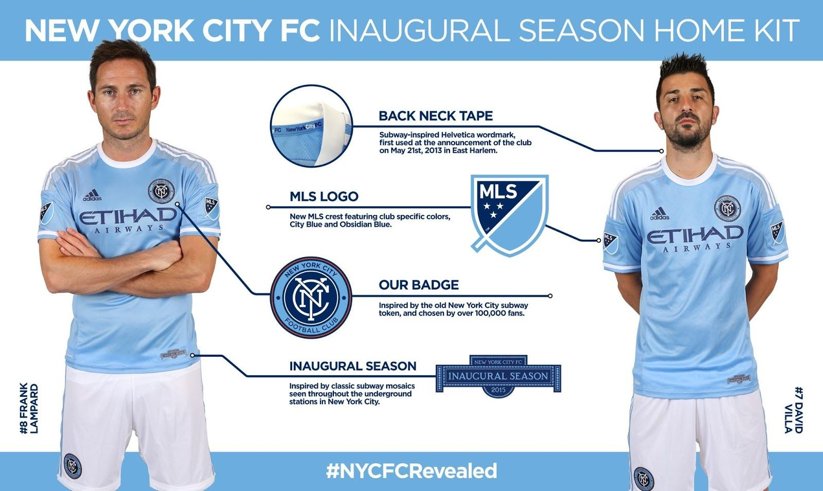 dfdda45e189 New York City FC 2015 MLS Home and Away Kits Released - Footy Headlines