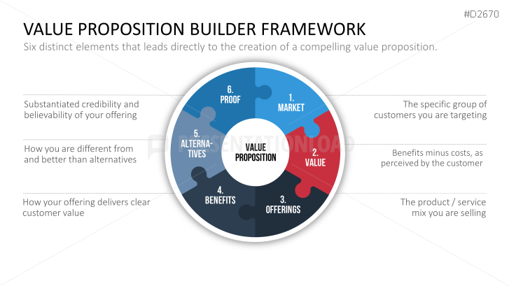 Value proposition powerpoint template business planning pinterest value proposition powerpoint template toneelgroepblik Gallery