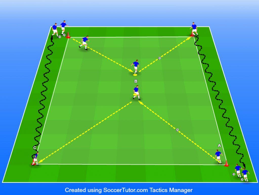 11 Passing & Receiving Soccer Drills [Printable Diagrams