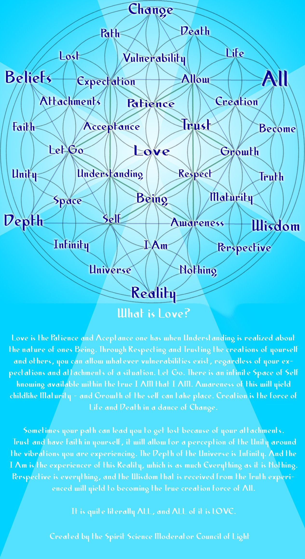 What is Love? A Sacred Geometry Experiment w Helixileh | Namaste' in