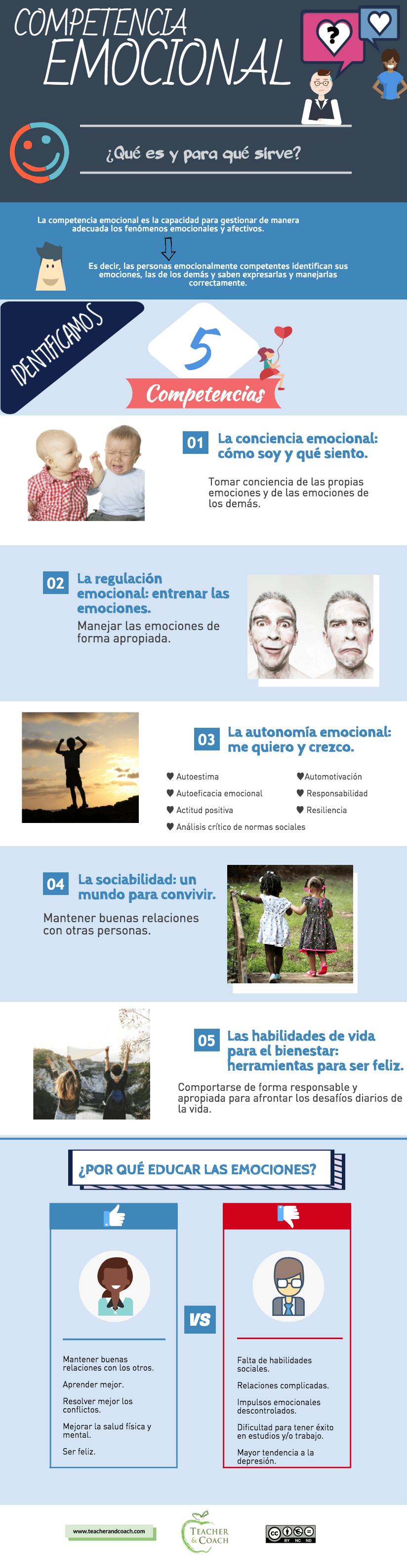 Lo que Frozen nos enseña sobre competencia emocional y cómo afecta al bienestar de niños y adultos. #frozen #elsa #competencias #emocionales #competenciaemocional #educacion #emocional #serfeliz #bienestar