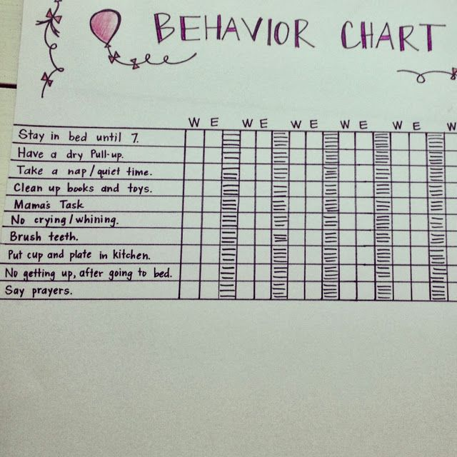 How I Do It The Behavior Chart  Hudson Benjamin