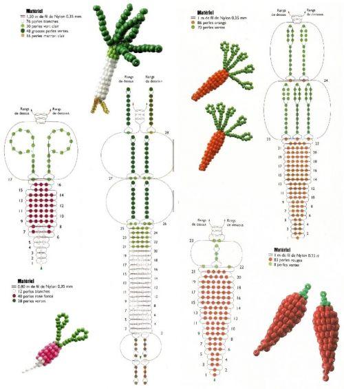 vegetables scheme