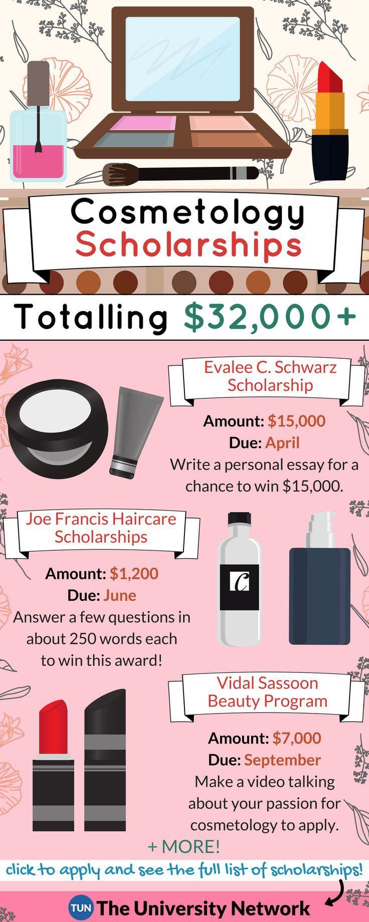 Scholarship essay for cosmetology