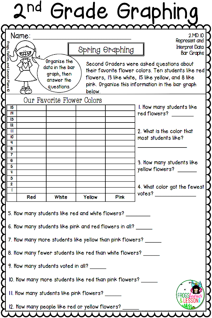 Graphing Activities and Assessments 2nd Grade Graphing